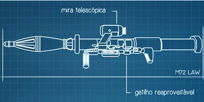 Imagem de Como funciona uma bazuca? [ilustração] no site TecMundo