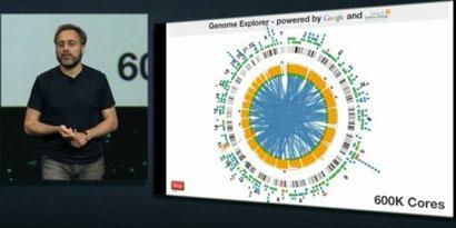 Imagem de Google Compute Engine: milhares de núcleos para rodar apps nas nuvens no site TecMundo