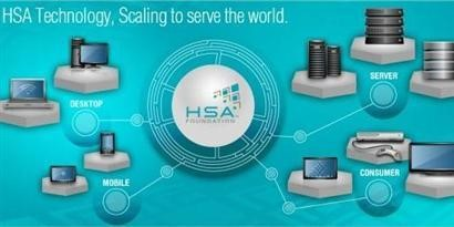 Imagem de Como a tecnologia HSA pode levar a AMD de volta ao topo no site TecMundo