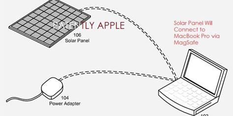 Imagem de Mais uma: Apple registra patente de carregador à base de energia solar no site TecMundo