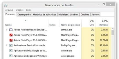 Imagem de Windows 8: como personalizar o Gerenciador de tarefas no site TecMundo