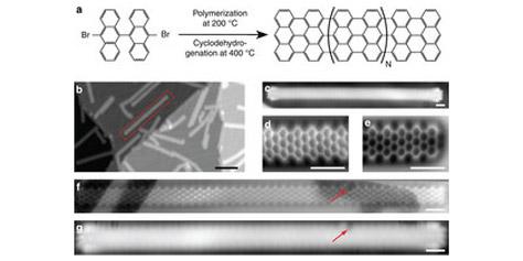 Imagem de Cientistas criam fios de grafeno com um átomo de espessura no site TecMundo