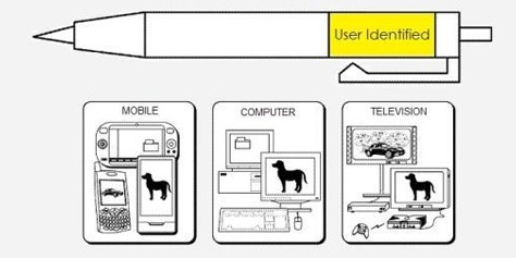 Imagem de Microsoft registra patente de identificação por impressão digital no site TecMundo