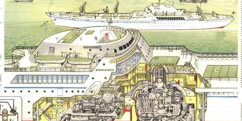 Imagem de Confira esses desenhos de reatores nucleares que são impressionantes no site TecMundo