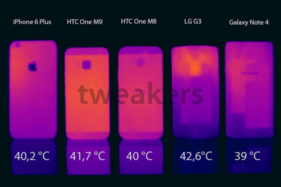 Imagem de Ele não é o vilão: aquecimento do HTC One M9 fica na média dos concorrentes no site TecMundo