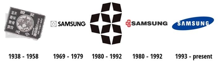 ccbc1f91e Veja como evoluiu o logotipo das principais fabricantes de ...