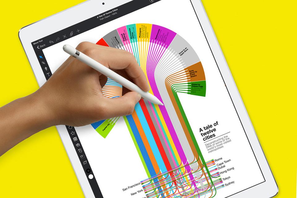 Imagem de iPad Pro (2017): benchmark revela que os dois novos modelos têm 4 GB de RAM no tecmundo