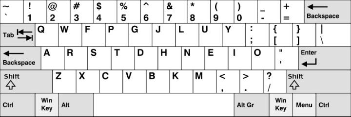 O desenho de um teclado