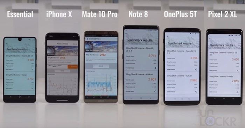 benchmark teste smartphone