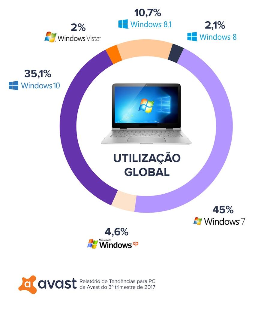 windows pc pesquisa