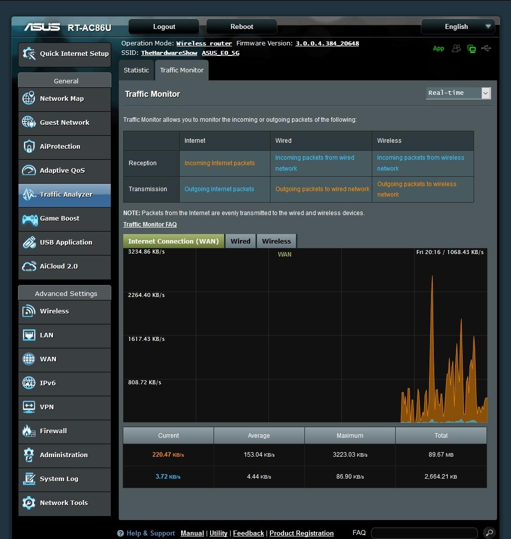 Velocidade do ASUS RT-AC86U