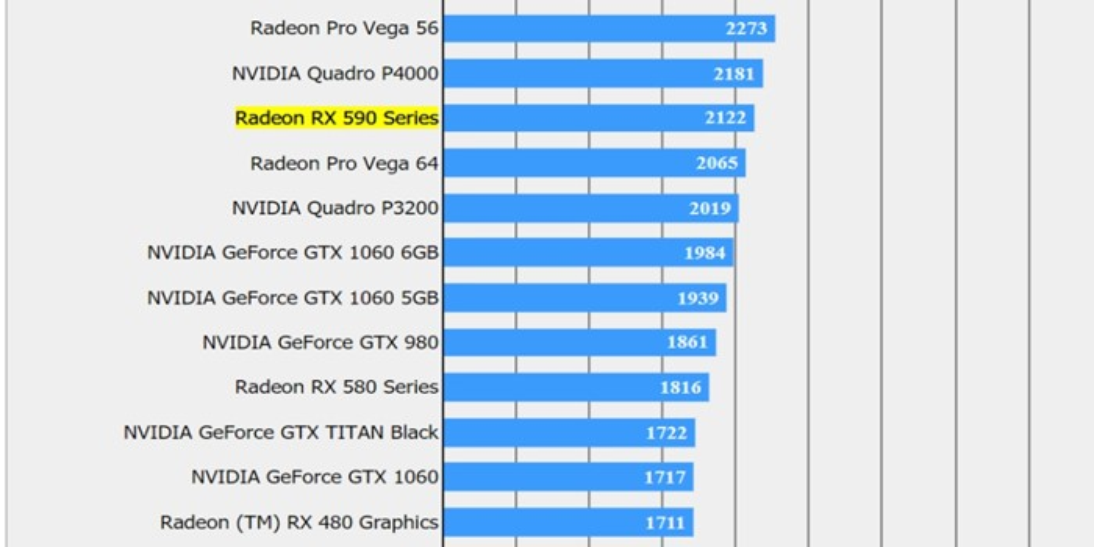 Nova AMD Radeon RX 590 pode ser lançada no dia 15 de novembro 30203054880278