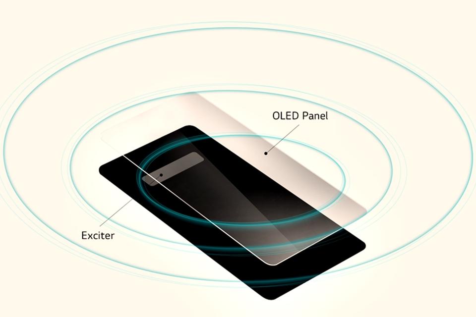 Imagem de Segura esse grave! LG promete áudio poderoso na tela OLED do G8 ThinQ no tecmundo