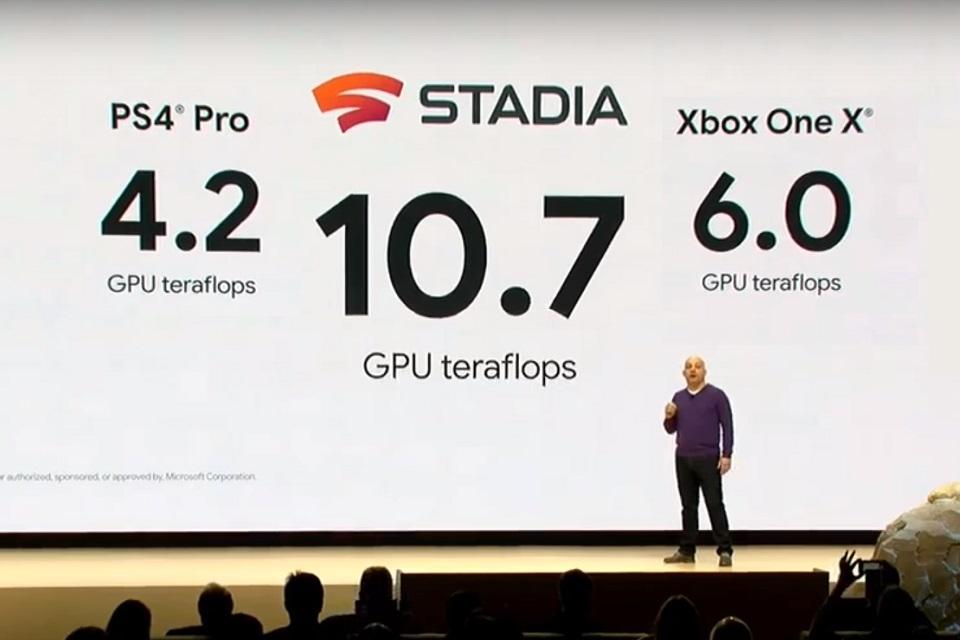 Imagem de Google Stadia é mais poderoso que PlayStation 4 Pro e Xbox One X no tecmundo