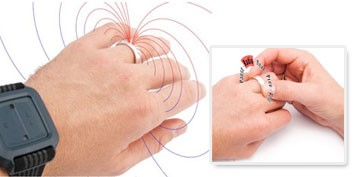 Imagem de Nokia apresenta anel capaz de controlar o celular no site TecMundo