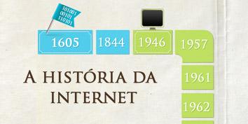 Imagem de A história da Internet: pré-década de 60 até anos 80 [infográfico] no site TecMundo